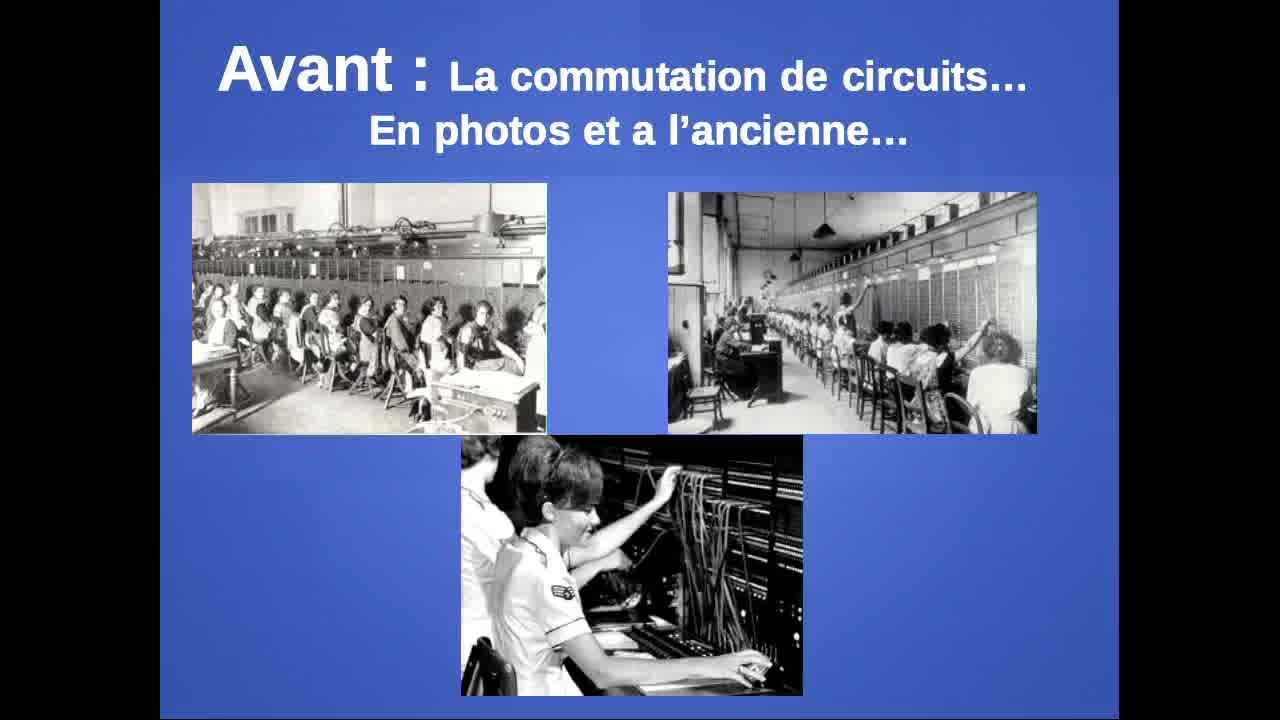 La commutation de circuit: photos et synthèse